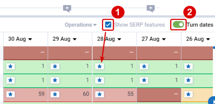 Operations with keywords in the table